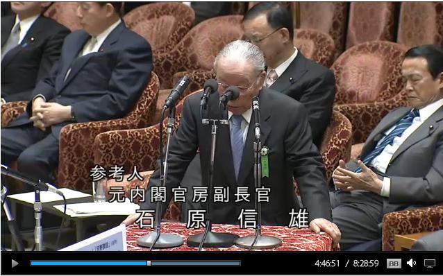 2014年2月20日 (木)予算委員会 山田宏(日本維新の会)の質疑にて