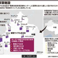 中国・ウイグル強制収容所